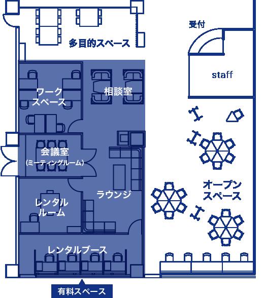 09の間取り図。受付の南にオープンスペース、東に多目的スペース。施設の南側は有料スペースで、相談室、ワークスペース、会議室、レンタルルーム、レンタルブース、ラウンジがある。